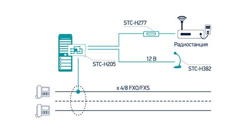 Схема подключения кисточникам аналоговых сигналов