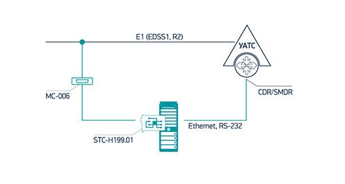 Схема подключения клиниям цифрового потока