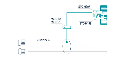 Схема подключения кцифровым абонентским линиям